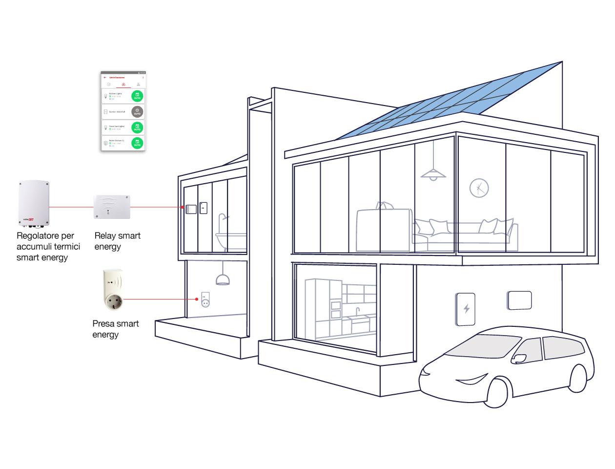 impianto_fotovoltaico_residenziale